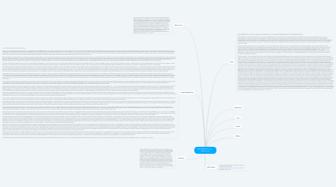 Mind Map: BRUESEWITZ et al. v. WYETH LLC