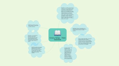 Mind Map: Crimen y Castigo.    Fiódor Dostoievski