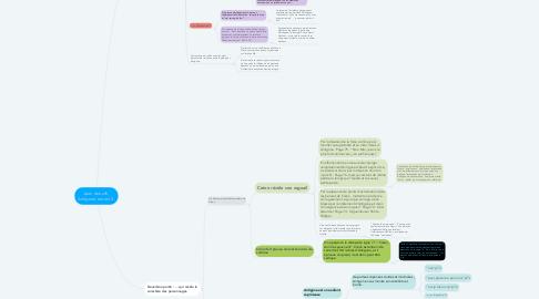 Mind Map: Jean Anouilh, Antigone, extrait 3.