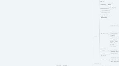 Mind Map: Велфарт