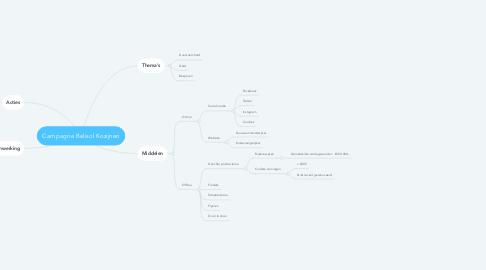 Mind Map: Campagne Belisol Kozijnen