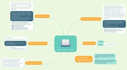 Mind Map: What is the economy?