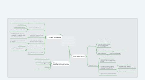 Mind Map: Агентство i.com cпециализируется на размещении digital-рекламы, performance, SMM, programmatic, рекламы у блогеров на основе данных исследований и аналитики.   Фокус на бизнес-результаты клиентов, система непрерывного обучения способствуют реализации творческого потенциала команды. ЗДЕСЬ НУЖНО ДОБАВИТЬ ПРО ТЕХНОЛОГИЧНОСТЬ