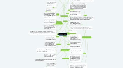 Mind Map: ¿Libres o Felices?