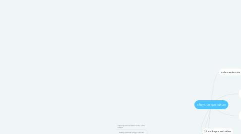 Mind Map: eBay's unique culture