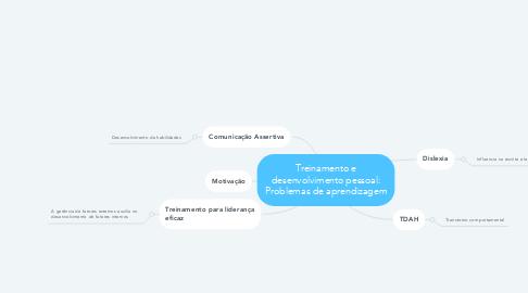 Mind Map: Treinamento e desenvolvimento pessoal: Problemas de aprendizagem