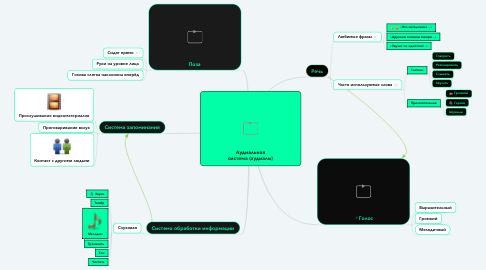 Mind Map: Аудиальная система (аудиалы)
