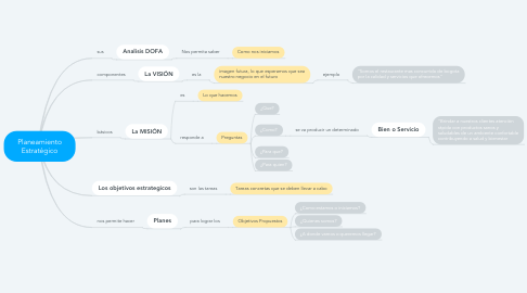 Mind Map: Bloquear el motor de base de datos