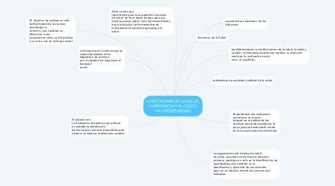 Mind Map: LA ECONOMÍA DE LA SALUD, LA EFICIENCIA Y EL COSTO  DE OPORTUNIDAD