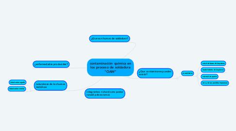 """Mind Map: contaminación química en los proceso de soldadura """"OAW"""""""