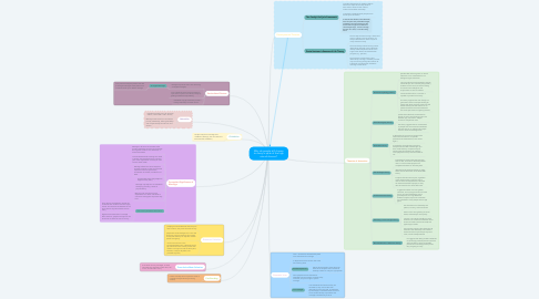 Mind Map: Why do people still choose to marry in spite of the high rate of divorce?