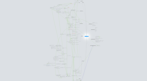 Mind Map: Re-Boot E-Learning
