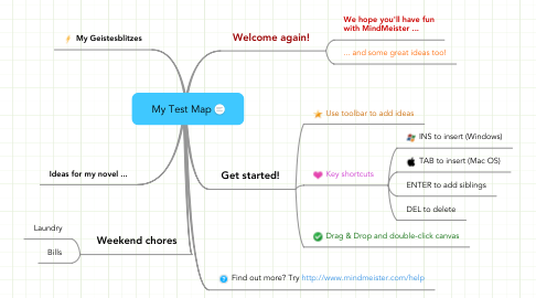 Mind Map: My Test Map
