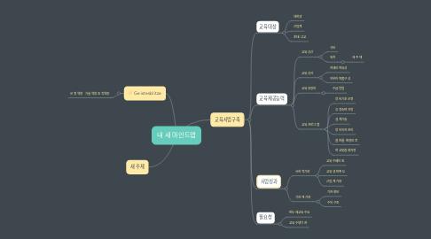 Mind Map: 내 새 마인드맵