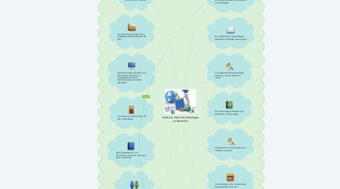 Mind Map: Sobre la relación tecnología y educación
