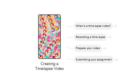 Mind Map: Creating a Timelapse Video