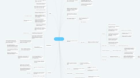 Mind Map: Biologia Vegetal
