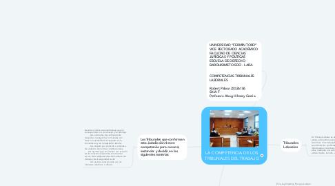 Mind Map: LA COMPETENCIA DE LOS TRIBUNALES DEL TRABAJO