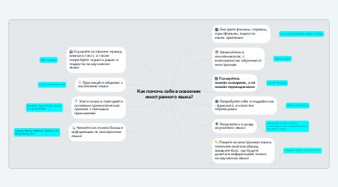 Mind Map: Как помочь себе в освоении иностранного языка?