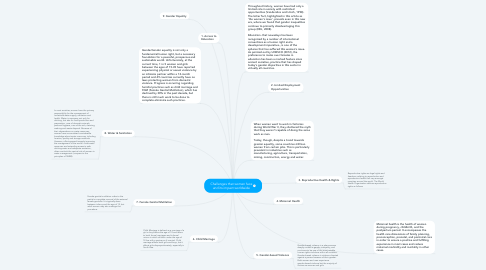 Mind Map: Challenges that women face and its impact worldwide