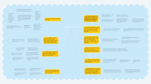 Mind Map: ECONOMÍA ECOLÓGICA