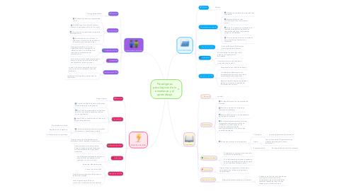 Mind Map: Paradigmas psicológicos de la enseñanza y el aprendizaje