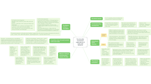 Mind Map: Functionalist (consensus) explanations of crime and deviance