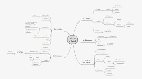 Mind Map: Células  y Salud