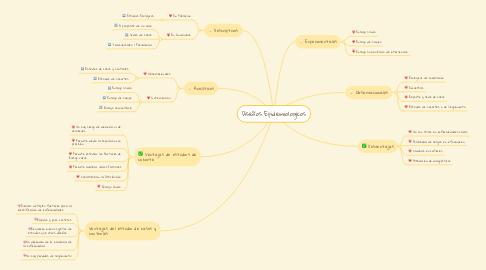 Mind Map: Diseños Epidemiologícos