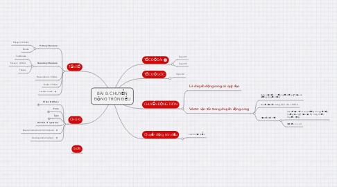 Mind Map: BÀI 8: CHUYỂN ĐỘNG TRÒN ĐỀU