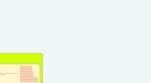 Mind Map: Электронные ресурсы для специальной школы