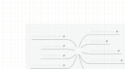 Mind Map: ครู