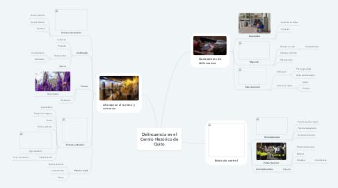 Mind Map: DELINCUENCIA EN EL CENTRO HISTÓRICO