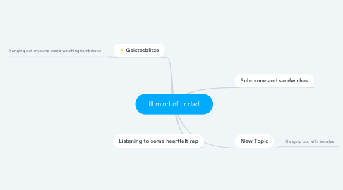 Mind Map: Ill mind of ur dad