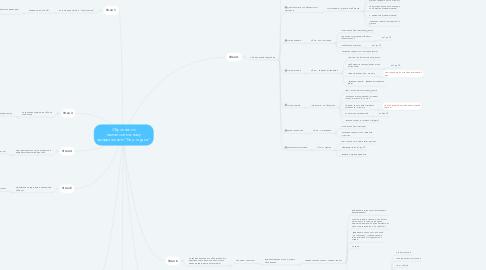 """Mind Map: Обучение по самостоятельному продвижению """"Тату-студия"""""""