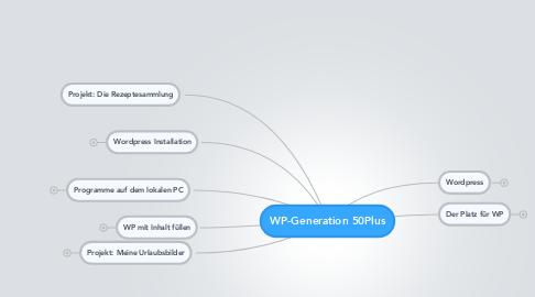 Mind Map: WP-Generation 50Plus