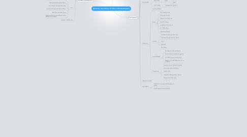 Mind Map: SEOkomm (Social Votes für SEO und Panda-Absturz?)