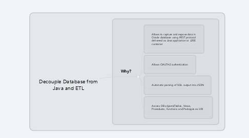 Mind Map: Decouple Database from Java and ETL