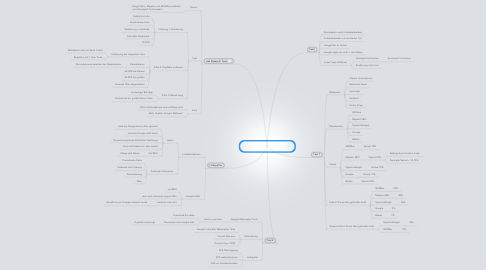 Mind Map: SEOkomm (Link-Datenbanken im Vergleich)