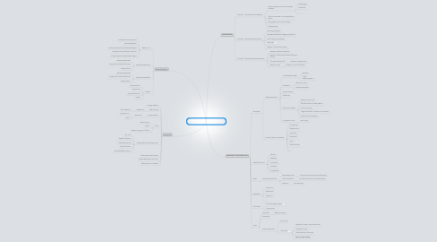 Mind Map: SEOkomm (Linknetzwerke & Expired