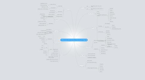 Mind Map: SEOkomm (Vom SEO Controlling zur Skalierung der Erfolge)