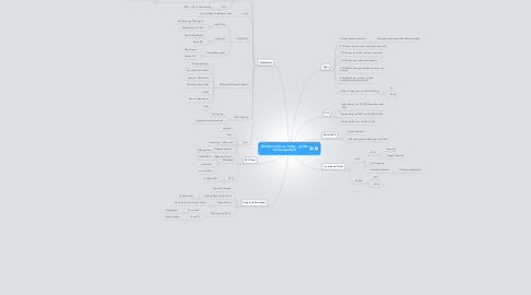 Mind Map: SEOkomm (Case Study: großes Karriereportal)