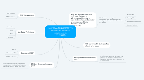 Mind Map: MATERIAL REQUIREMENTS PLANNING AND ERP -Aloysia Danni / 171223497-