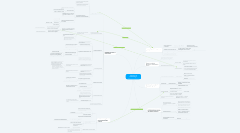 Mind Map: Diagnostico de comercialización agropecuaria en Ecuador