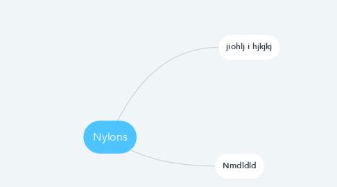 Mind Map: Nylons