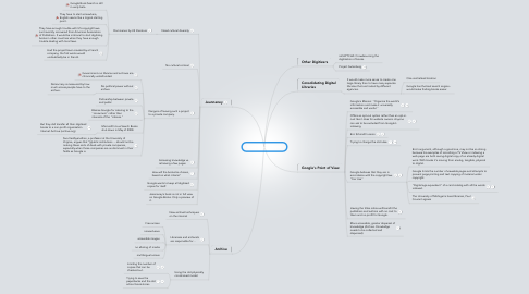 Mind Map: Google Books Paper