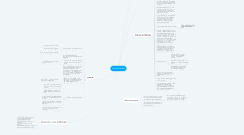 Mind Map: Viviane Hadlich
