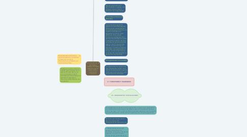 Mind Map: Es el estudio de los principios y métodos utilizados para distinguir el razonamiento correcto del incorrecto
