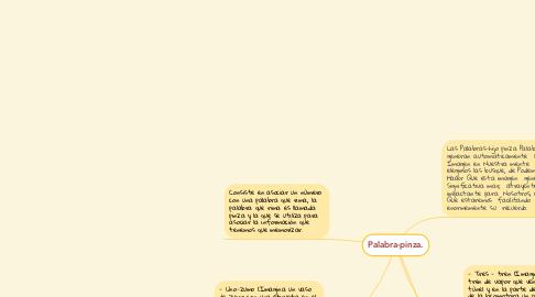 Mind Map: Palabra-pinza.