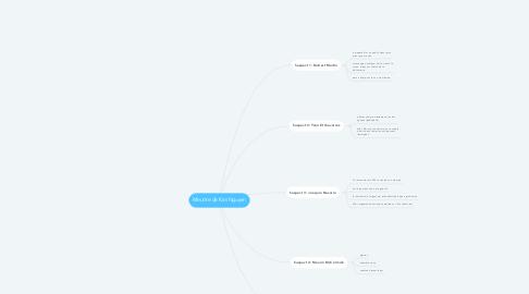 Mind Map: Meurtre de Kim Nguyen